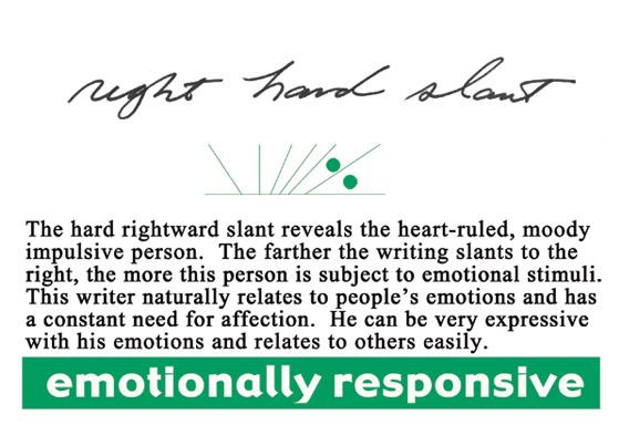 Handwriting analysis left slant